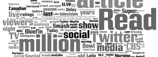 Word Cloud from our Wednesday Social TV Must-Reads