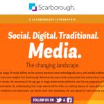 ScarboroughGraphiconSocial.1
