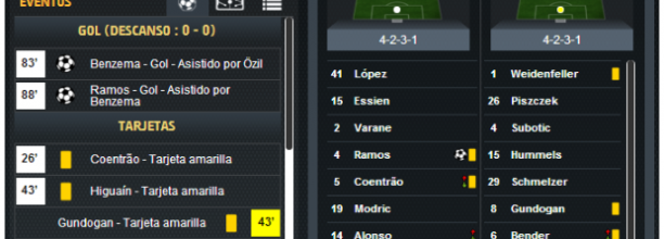 Screen Grab of Fox Deportes Soccer Dashboard for Real Madrid vs. Borussia Dortmund Semfinals Match on April 30, 2013