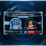 After 6 months of Facebook Live Votes on the ESPN TV shows 'First Take' and 'Friday Night Fights', ESPN engaged iPowow to provide Second Screen live voting technology for SportsCenter in September 2012. In the last 6 months the iPowow SportsCenter Live Vote has helped generate levels of viewer engagement on the Second Screen platform of a record-breaking 15 percent of the TV audience with State Farm as national sponsor.